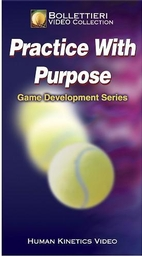 Practice With Purpose Video-NTSC