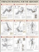 Strength Training for the Abdomen Poster