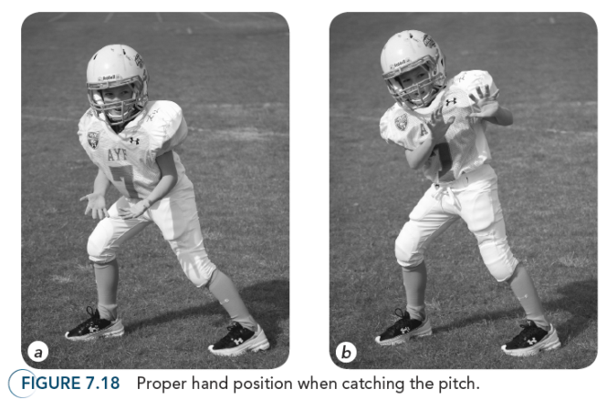 Figure 7.18 Proper hand position when catching the pitch.