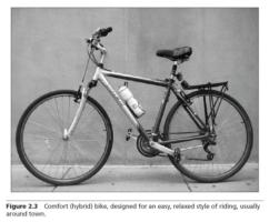 League of American Bicyclists Hybrid Bike