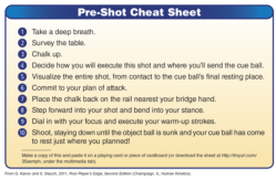 Pre-Shot Cheat Sheet