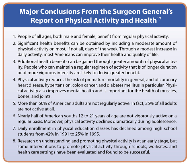 an analysis of the importance of personal fitness and health These issues are important to the field of public health and warrant further research, analysis, and monitoring to fully understand their effects on educational and.