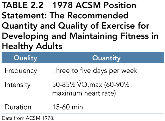 acsm guidelines physical activity older adults