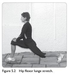 how to help a sore hip flexor