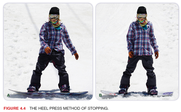 Heel To Toe Edge >> Mastering Snowboarding Learning How To Stop On The Snowboard