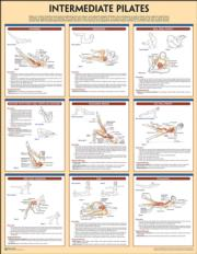 Intermediate Pilates Poster