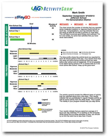 Fitness For Life Sixth Edition The Physical Activity Pyramid