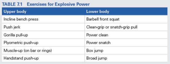 Essentials of Eccentric Training: Train to maximize your