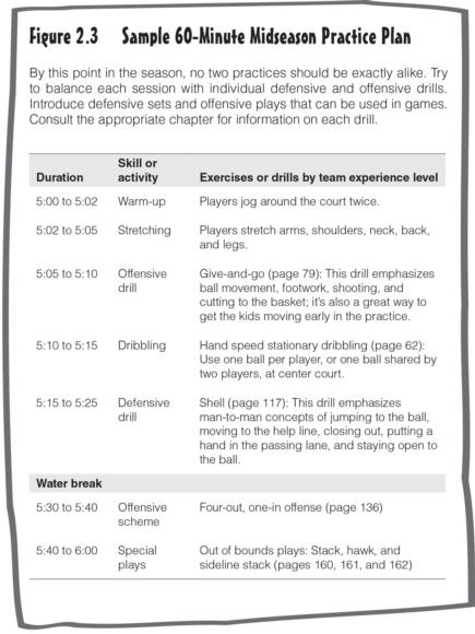 survival guide for coaching youth basketball 2e  creating