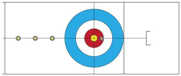 Figure 10.1 Initial setup.