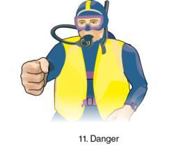 Figure 6.24 Scuba diving hand signals.