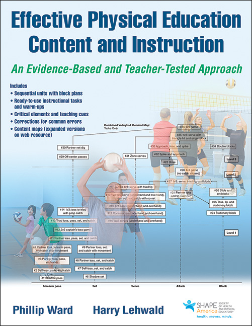Effective Physical Education Content and Instruction With Web Resource