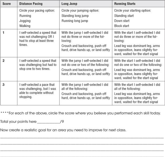 Figure 10.21 Self-assessment rubric on pacing, long jump, and running starts.