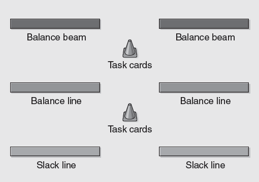 Figure 11.3Balance activity.