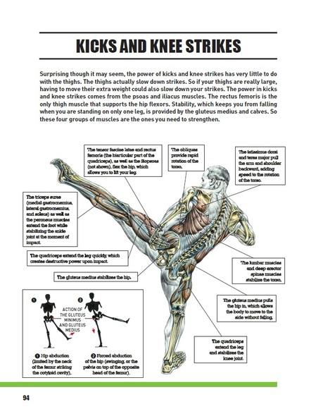 Martial Art Book Pdf