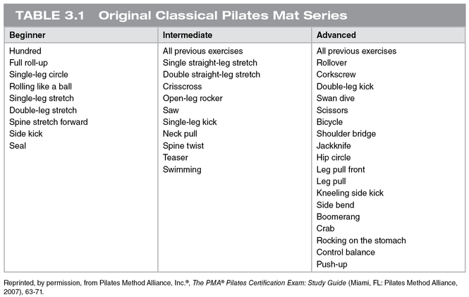 Pilates For Hip And Knee Syndromes Arthroplasties Clical