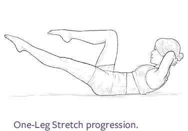 One-Leg Stretch progression