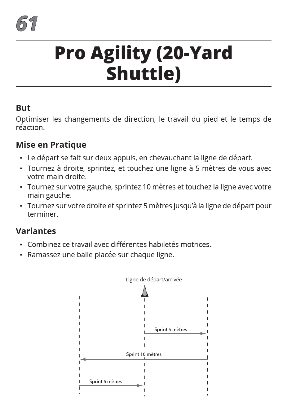 Pro Agility (20-Yard Shuttle)